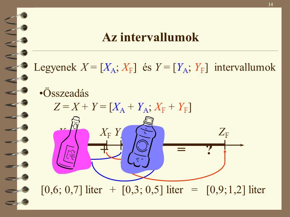14 Az intervallumok. Legyenek X = [XA; XF] és Y = [YA; YF] intervallumok. Összeadás. Z = X + Y = [XA + YA; XF + YF]